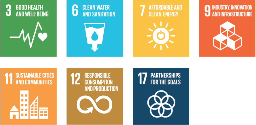 SDGs relevant to the Industrial Design community according to the World Design Organization.