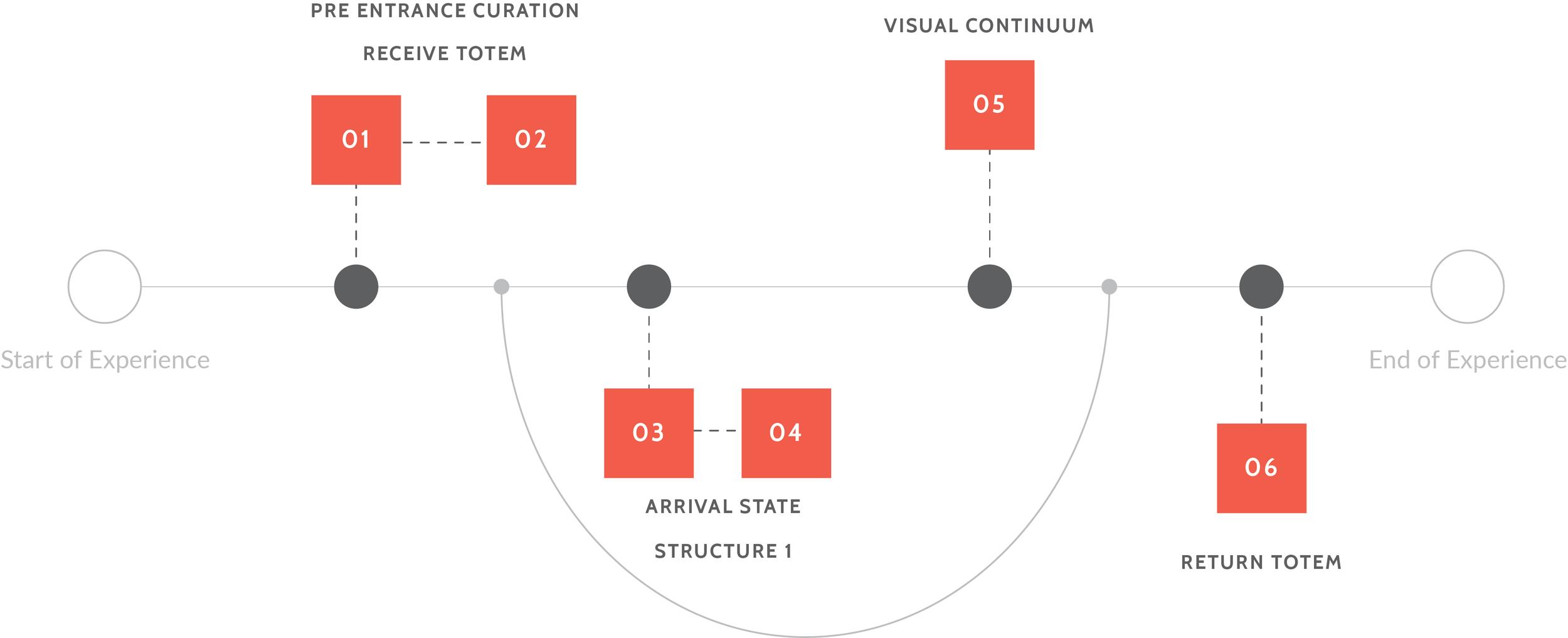 concept-outline