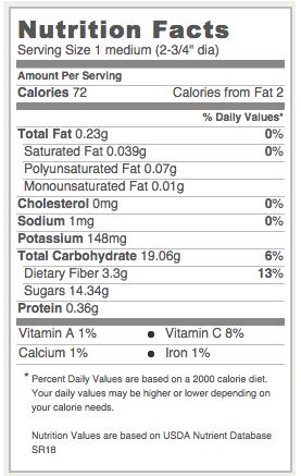 Apple Nutrition info