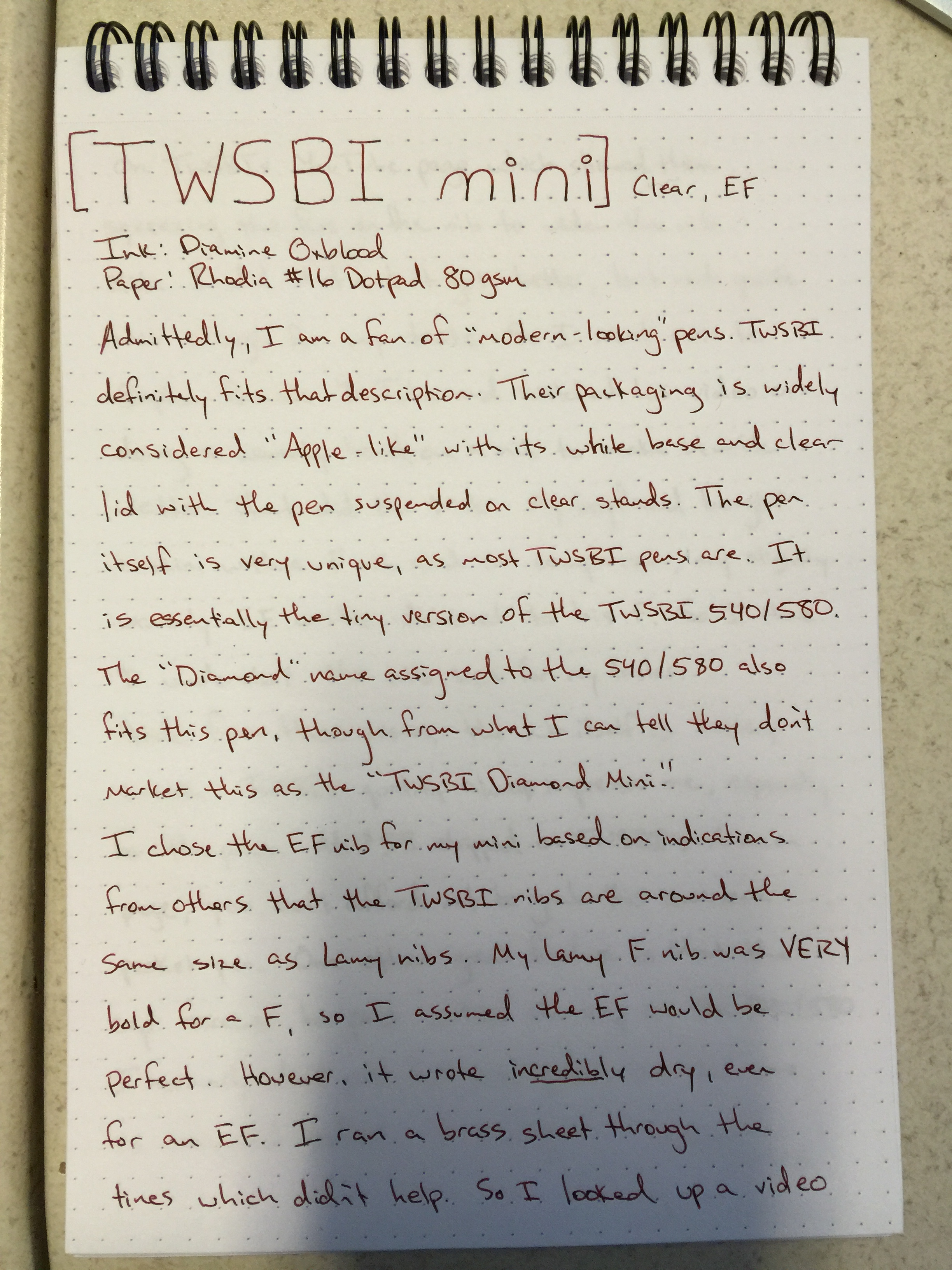 twsbimini-review1