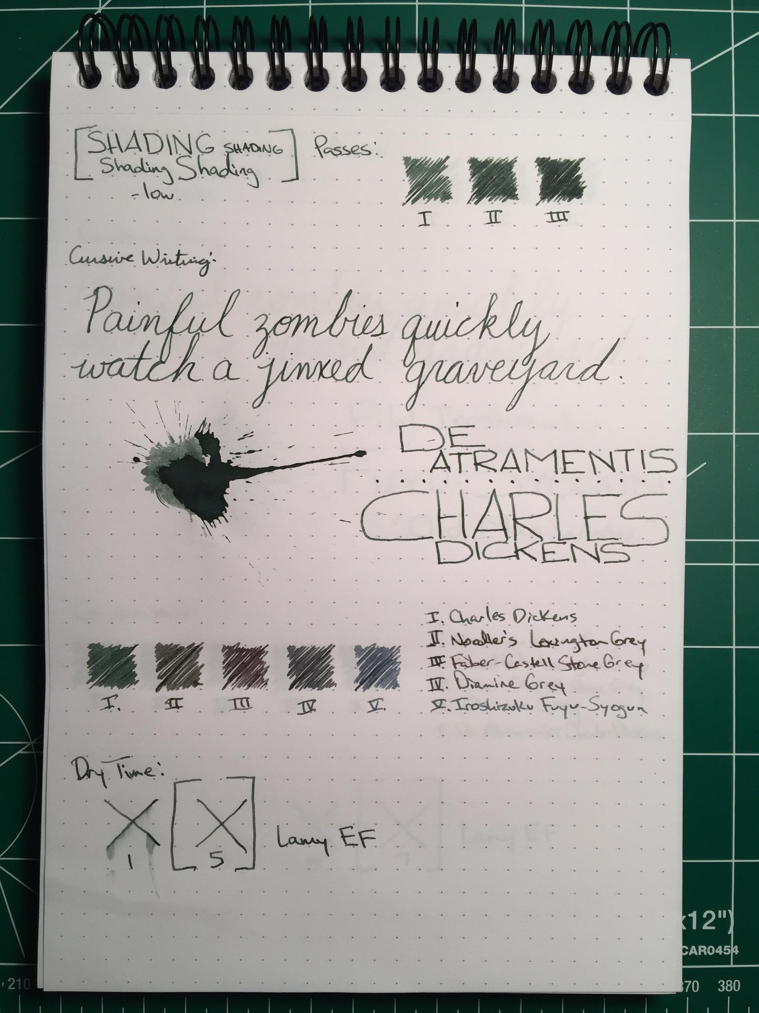charlesdickens-review