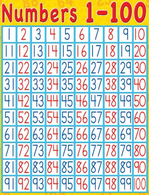 100-chart-800x1035.jpg