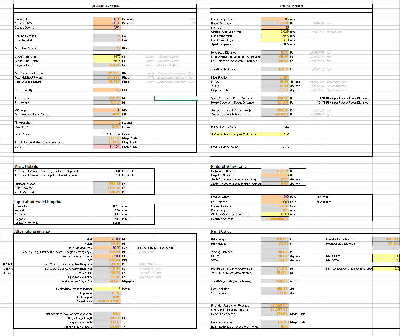 Part of the (ugly) spreadsheet I use to plan my panos