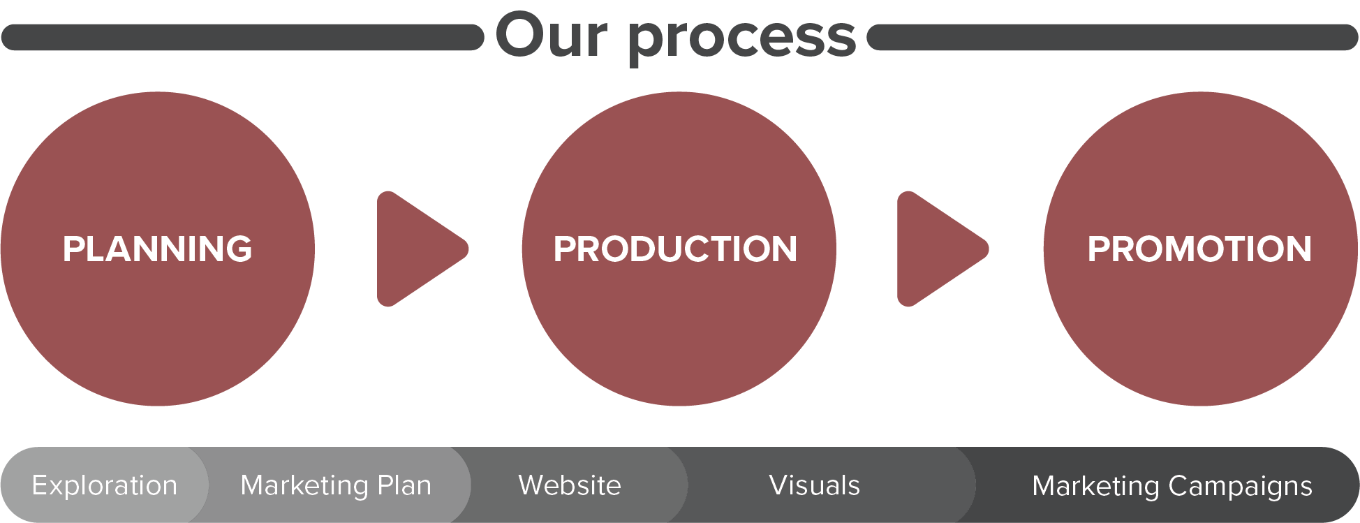 OurprocessIconium copy.png