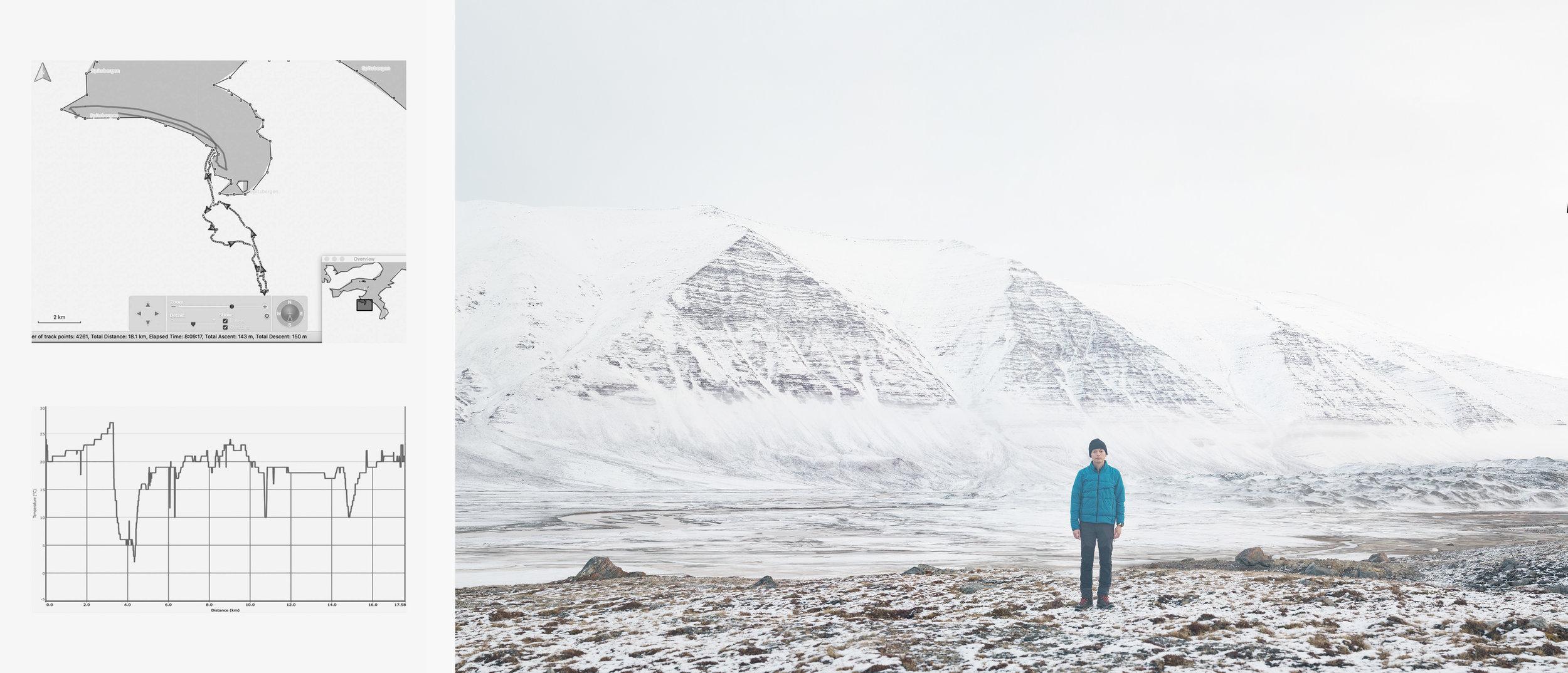 From    Down    (2017-), GPS & chest surface temperature sensor readings during Trollkjeldene hike
