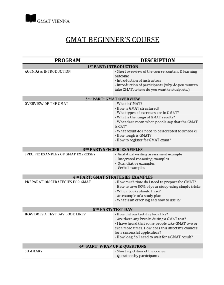 The pdf used for the validation of GMAT Vienna.