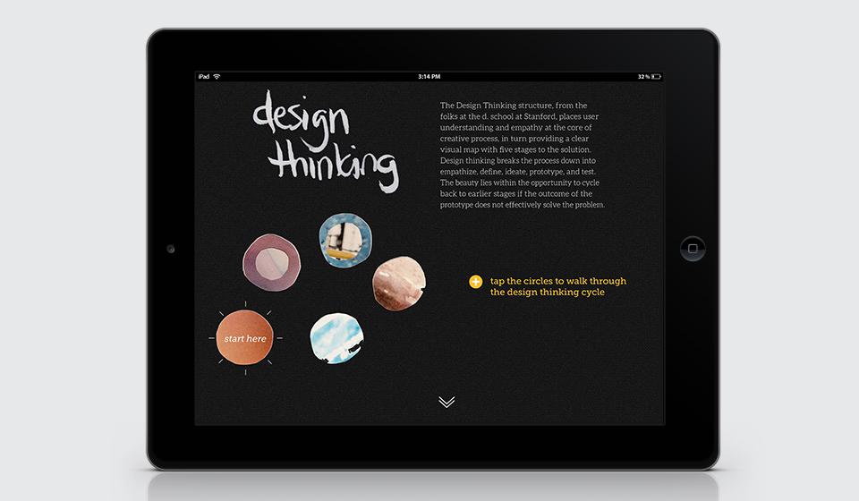 portfolio_carousel_designThinking2.jpg