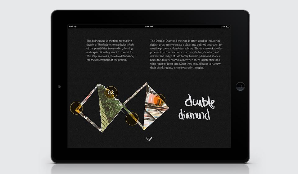portfolio_carousel_designThinking23.jpg