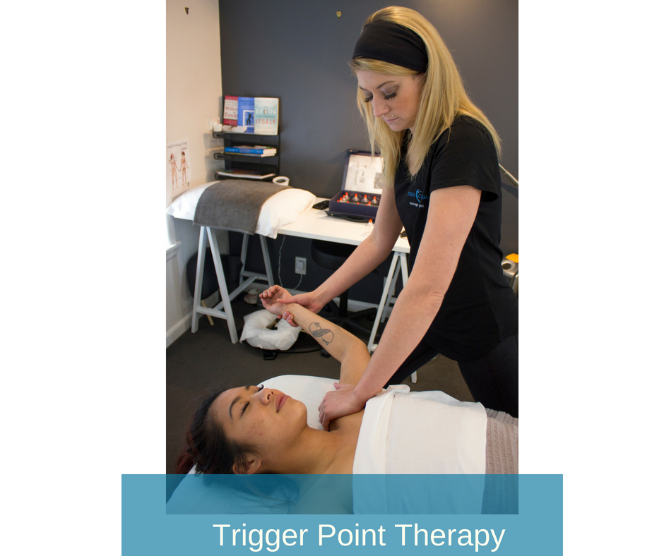 TriggerPoint Therapy  -a bodywork technique that involves the application of pressure to hypersensitive spots in the muscle or fascia in order to relieve pain and dysfunction in other parts of the body.