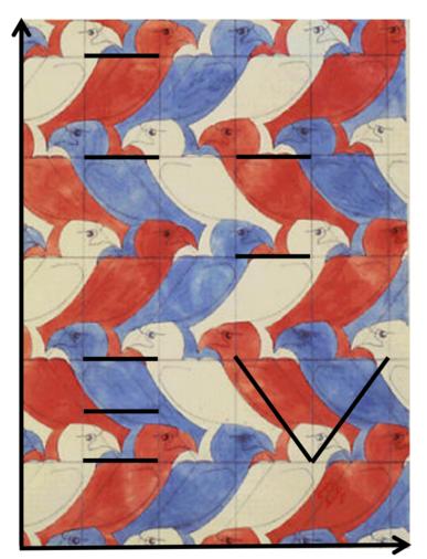 Coordinate Graph Puzzle by Kim Alvarado