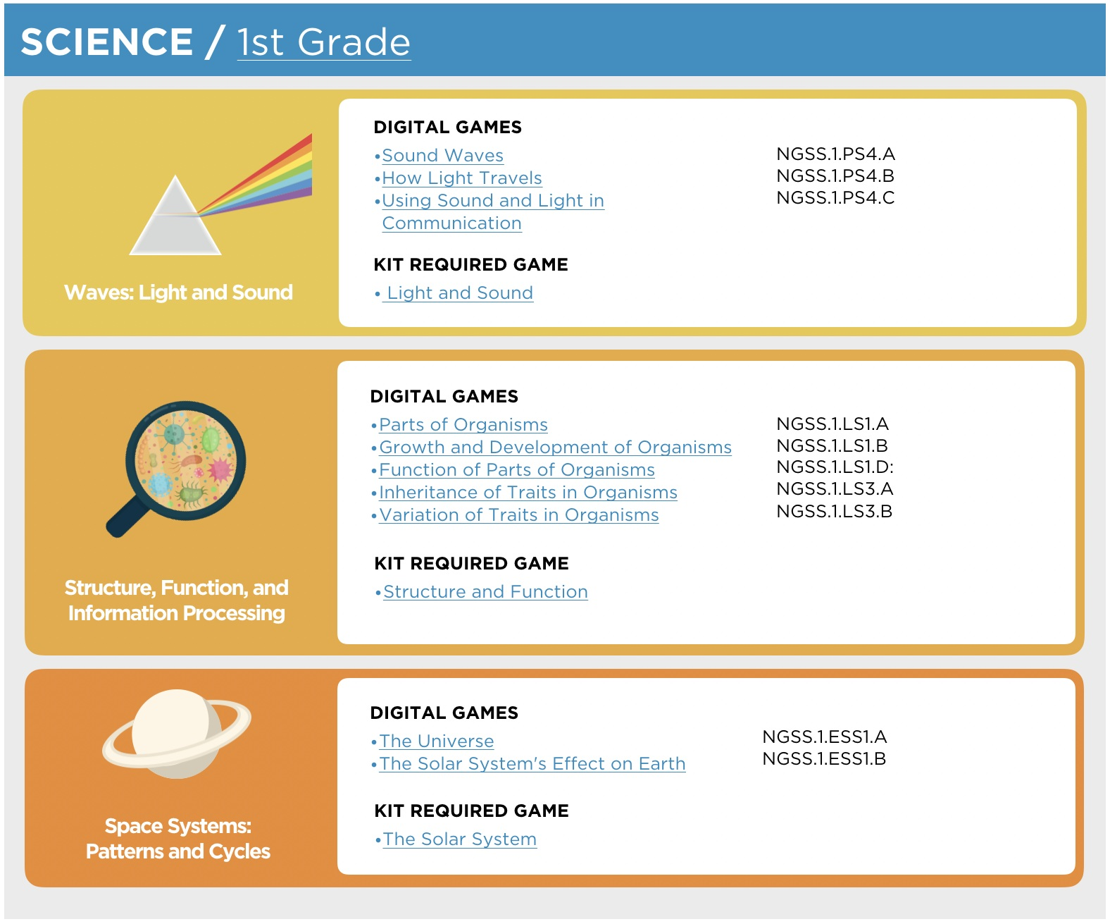 Example of 1st Grade Science Game Page