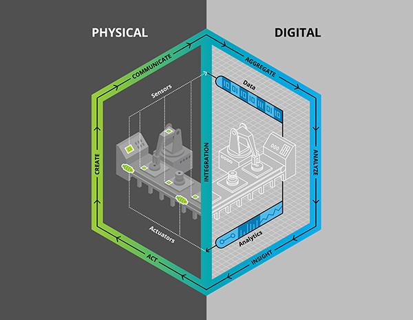 digital-twin.jpg