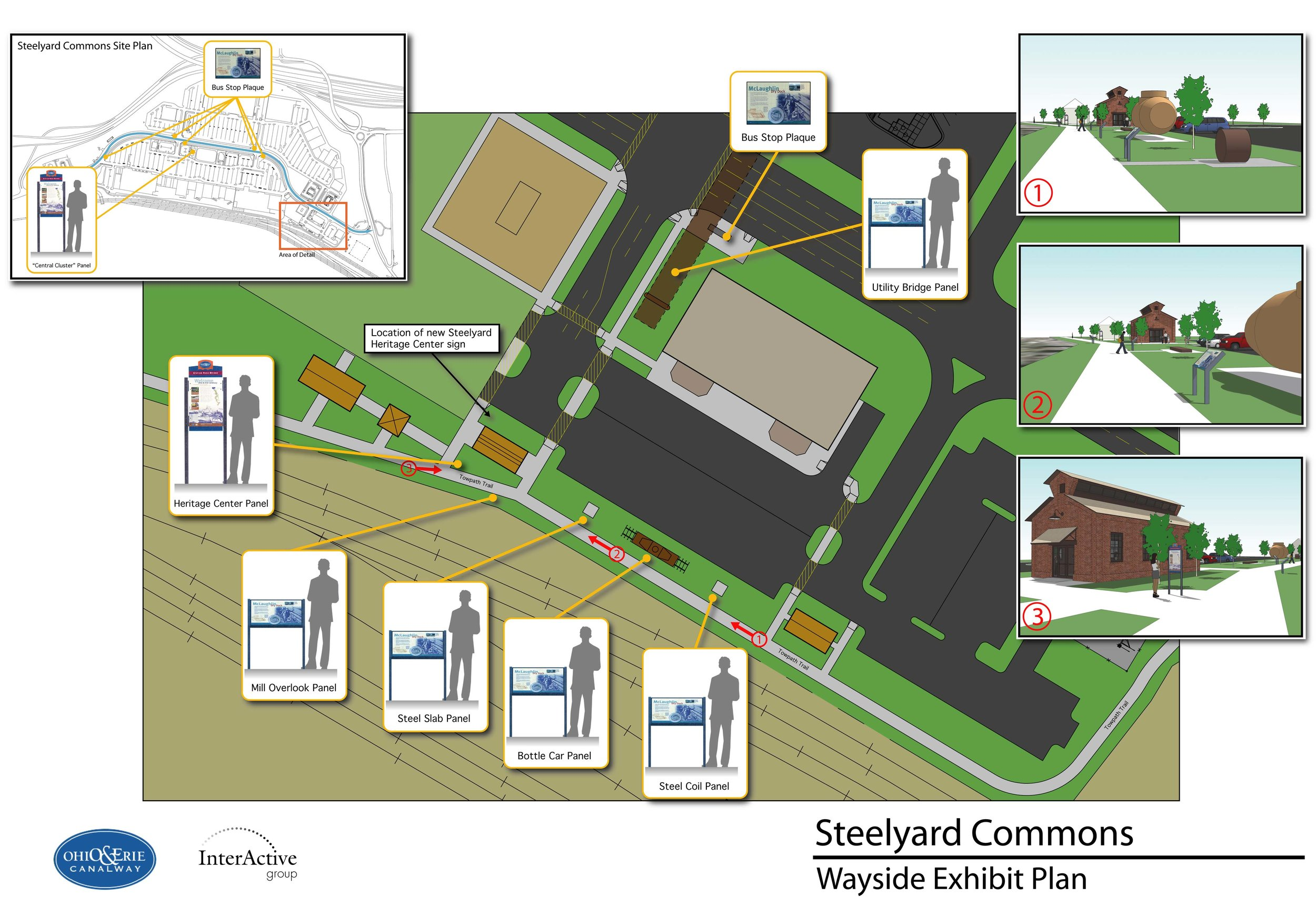 Steelyard Wayside Exhibit Plan.jpg