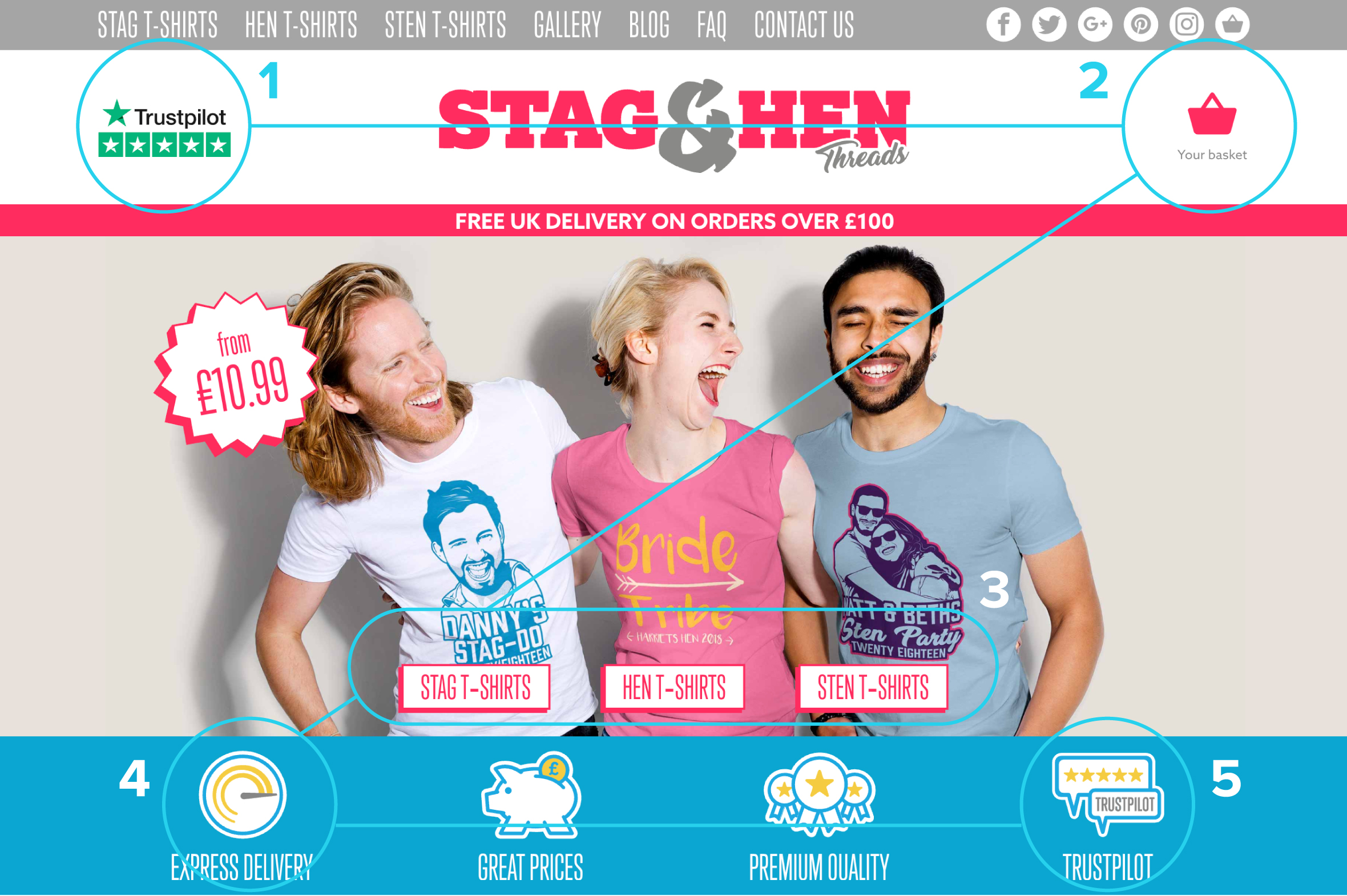 Stag-and-Hen-Z-Layout-2.jpg