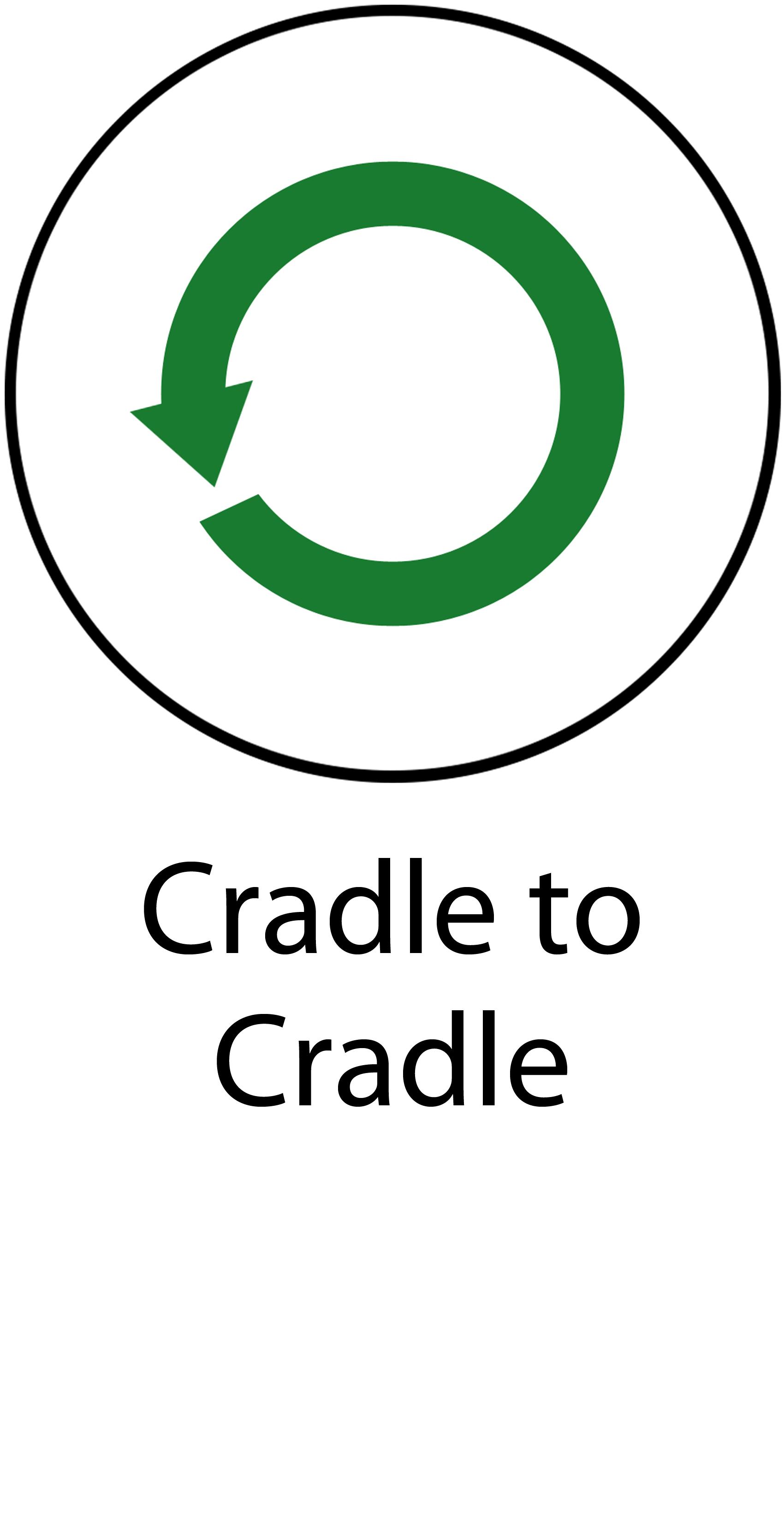 Cradle to Cradle.jpg