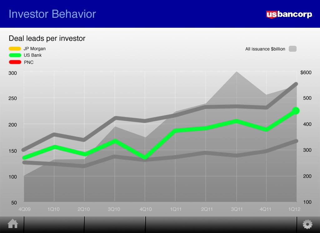 Investor-Behavior-5C.jpg