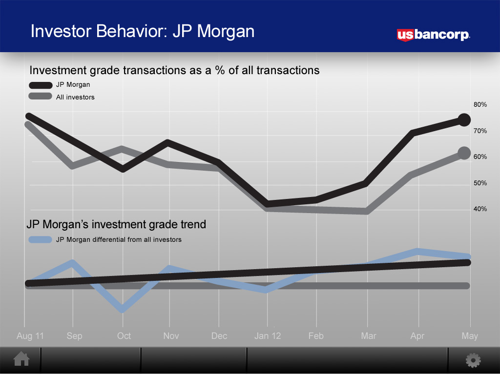 Investor-Behavior-3.jpg
