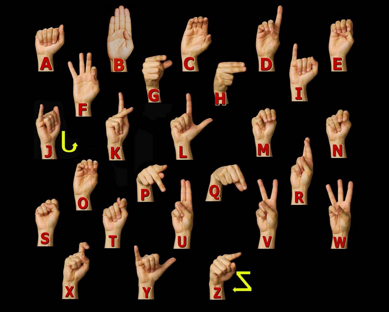 "American Sign Language (ASL) alphabet — ""finger spelling""."