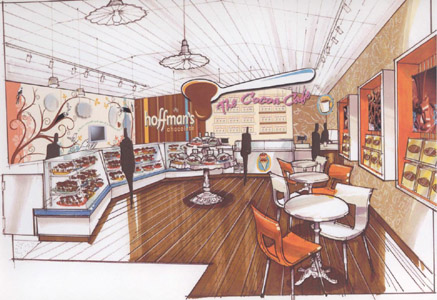 Hoffman's Chocolate Renovations