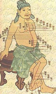 Acupuncture man