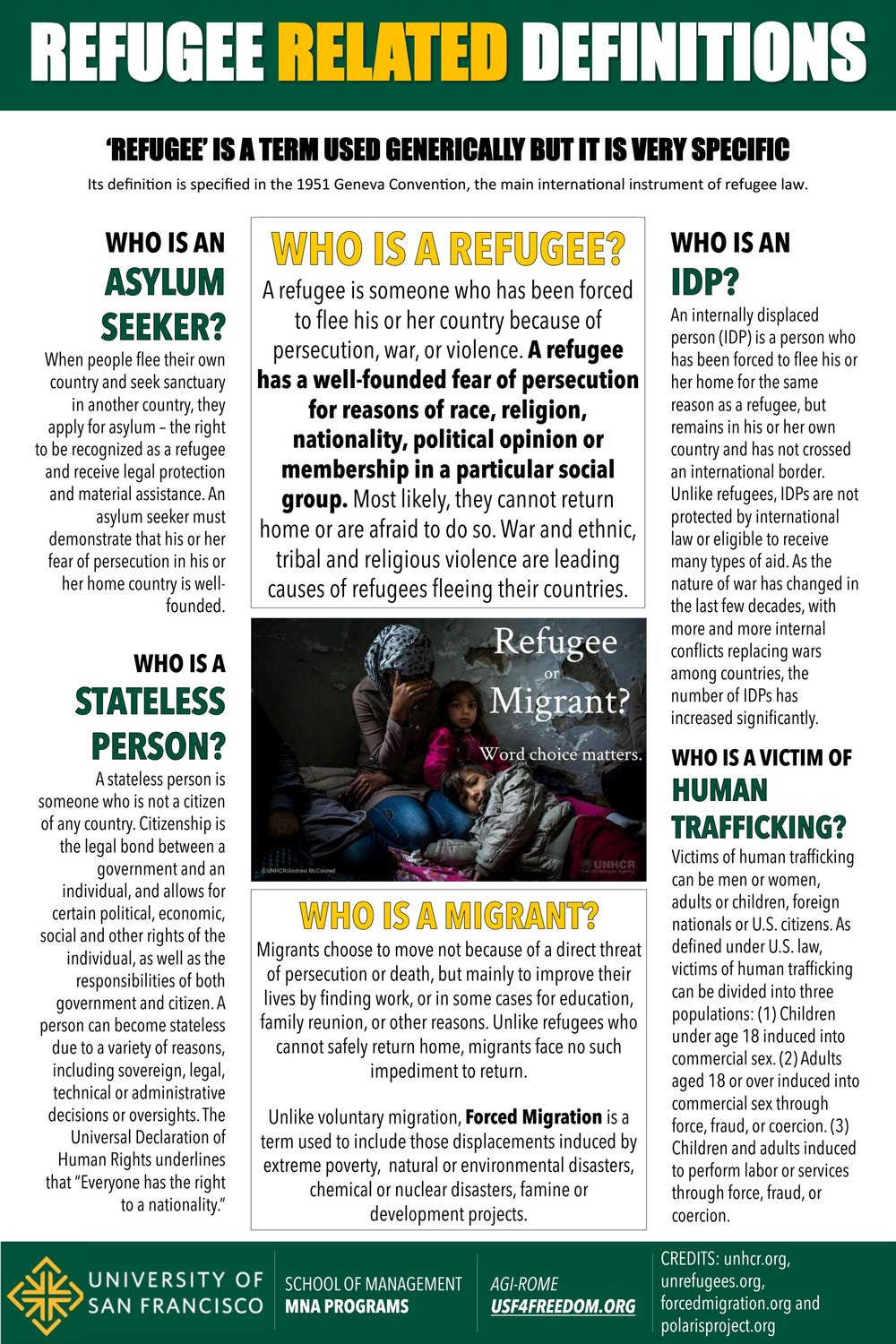 Refugee+Related+Definitions+small.jpg