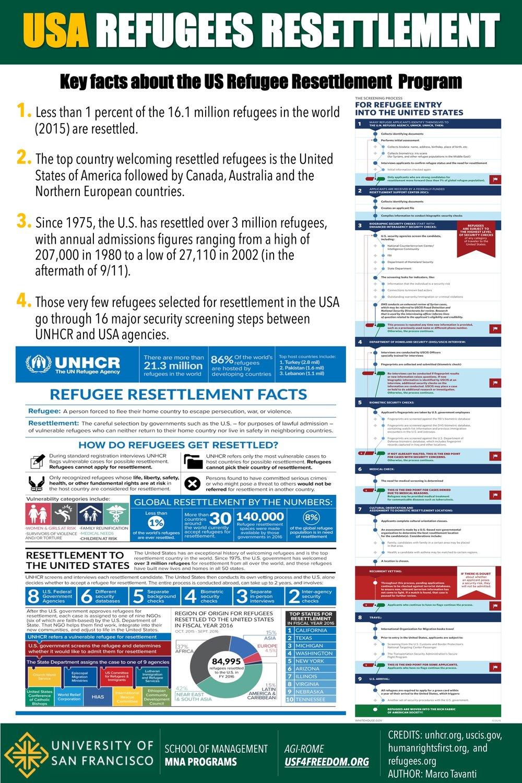 US+Refugee+Resettlement+small.jpg