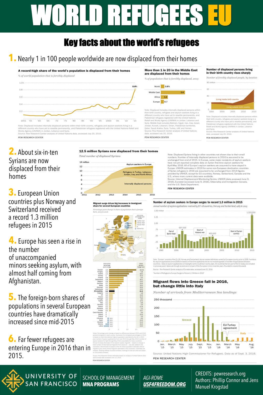 World+Refugees+EU+small.jpg