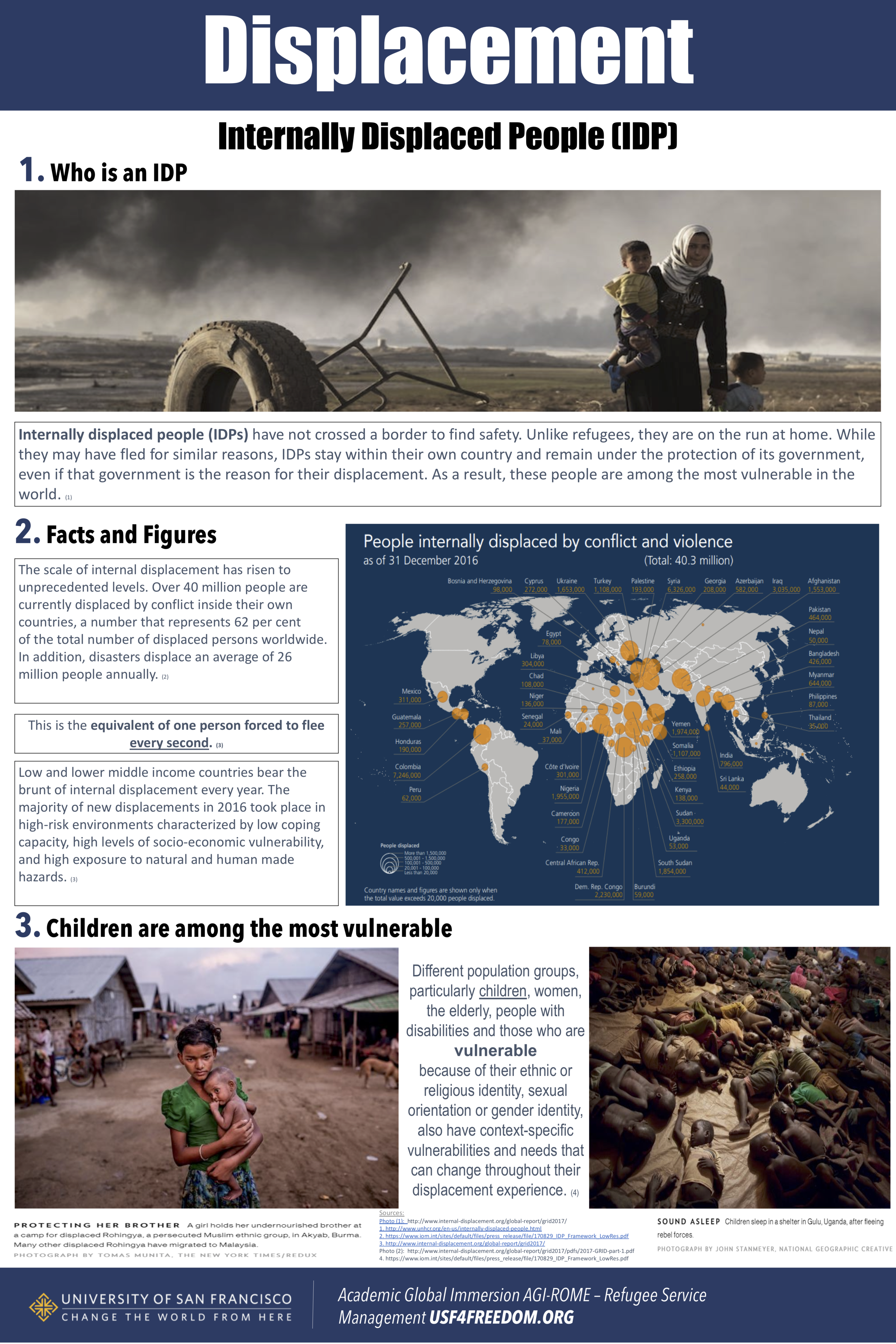 6 UNHCR IDPS.png