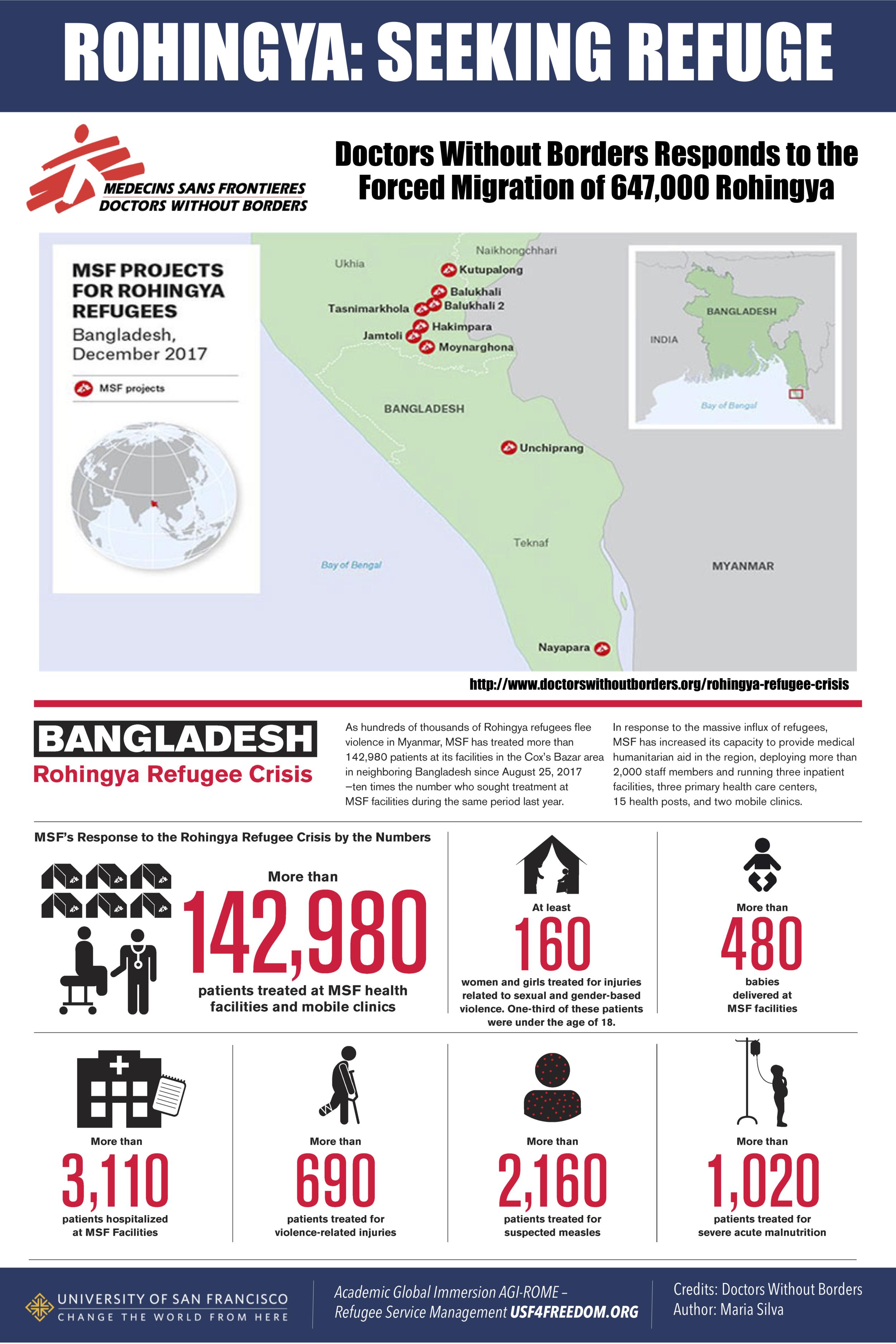 14 UNHCR ROHINGYA.png