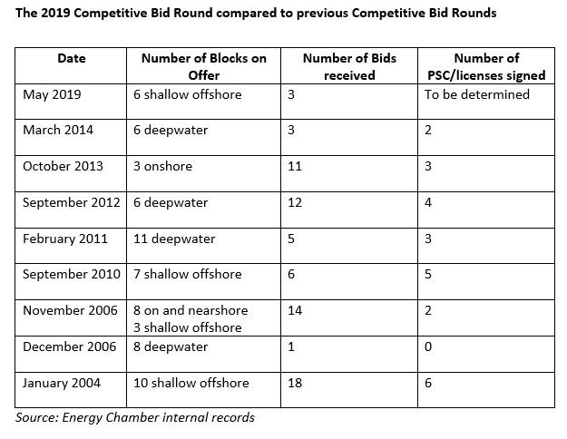 Bid round comparison.jpg