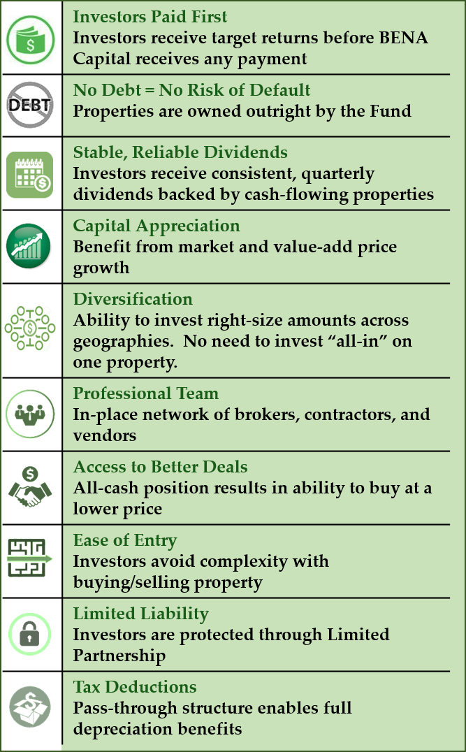 Investor Benefits Picture.png