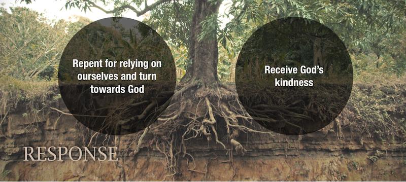 Rooted - God's Kindness (2015.11.08).018.jpeg