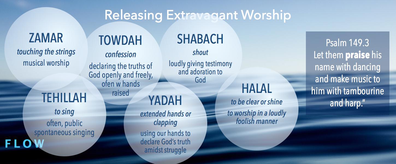 7.3.2016 Bibically Extravagent Worship.011.jpg