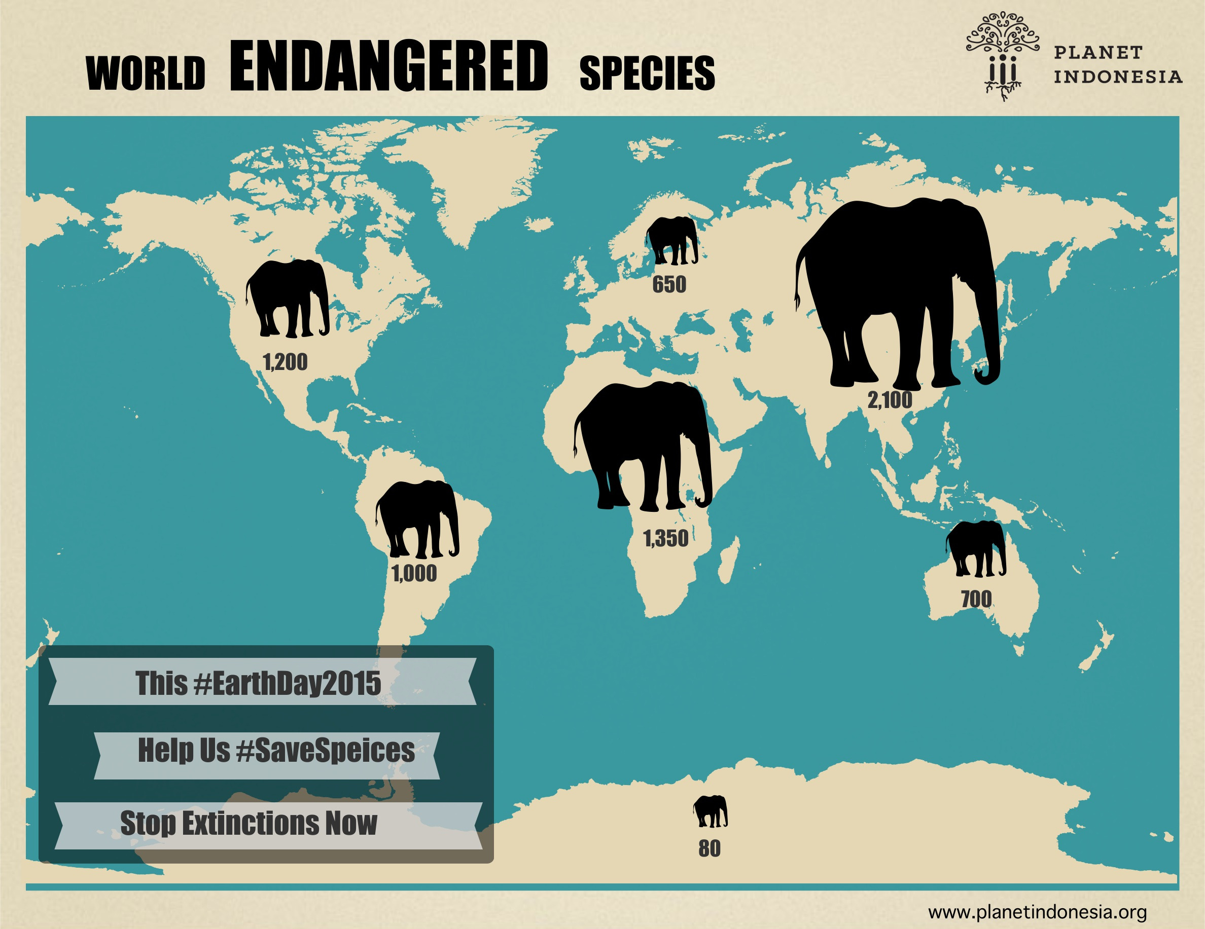 Indonesia has the  2nd highest number  of endangered species in the world.  Asia has the  highest number  of endangered species in the world.