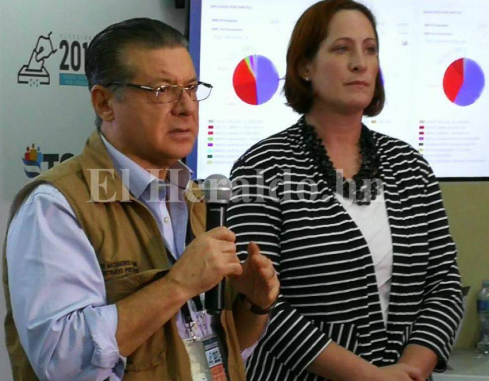 TSE President David Matamoros with Heidi Fulton, U.S. Charge D'Affaires at the US Embassy in Tegucigalpa. Picture by Mario Urrutia, El Heraldo