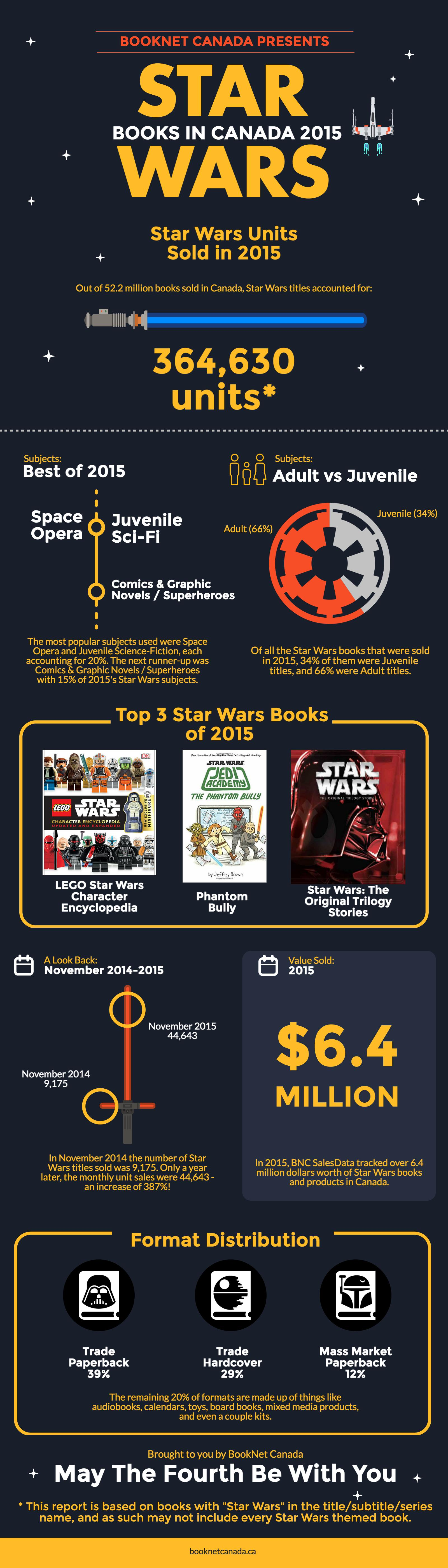 You can also download this glorious infographic in  pdf  form!