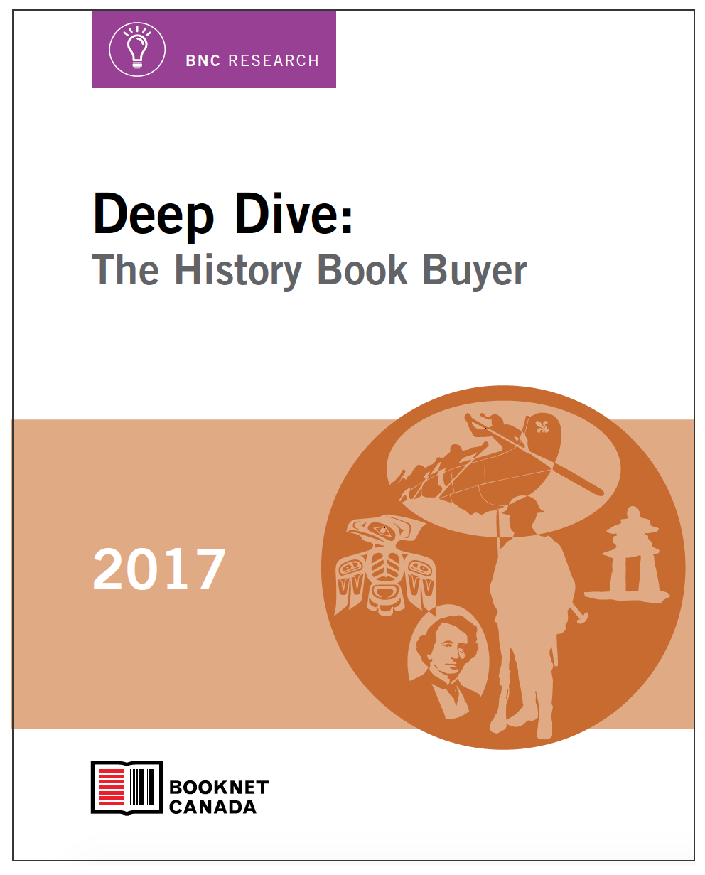 Deep Dive: The History Book Buyer cover image.