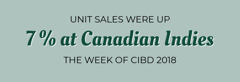 Unit sales were up 7% at Canadian indies the week of CIBD 2018.