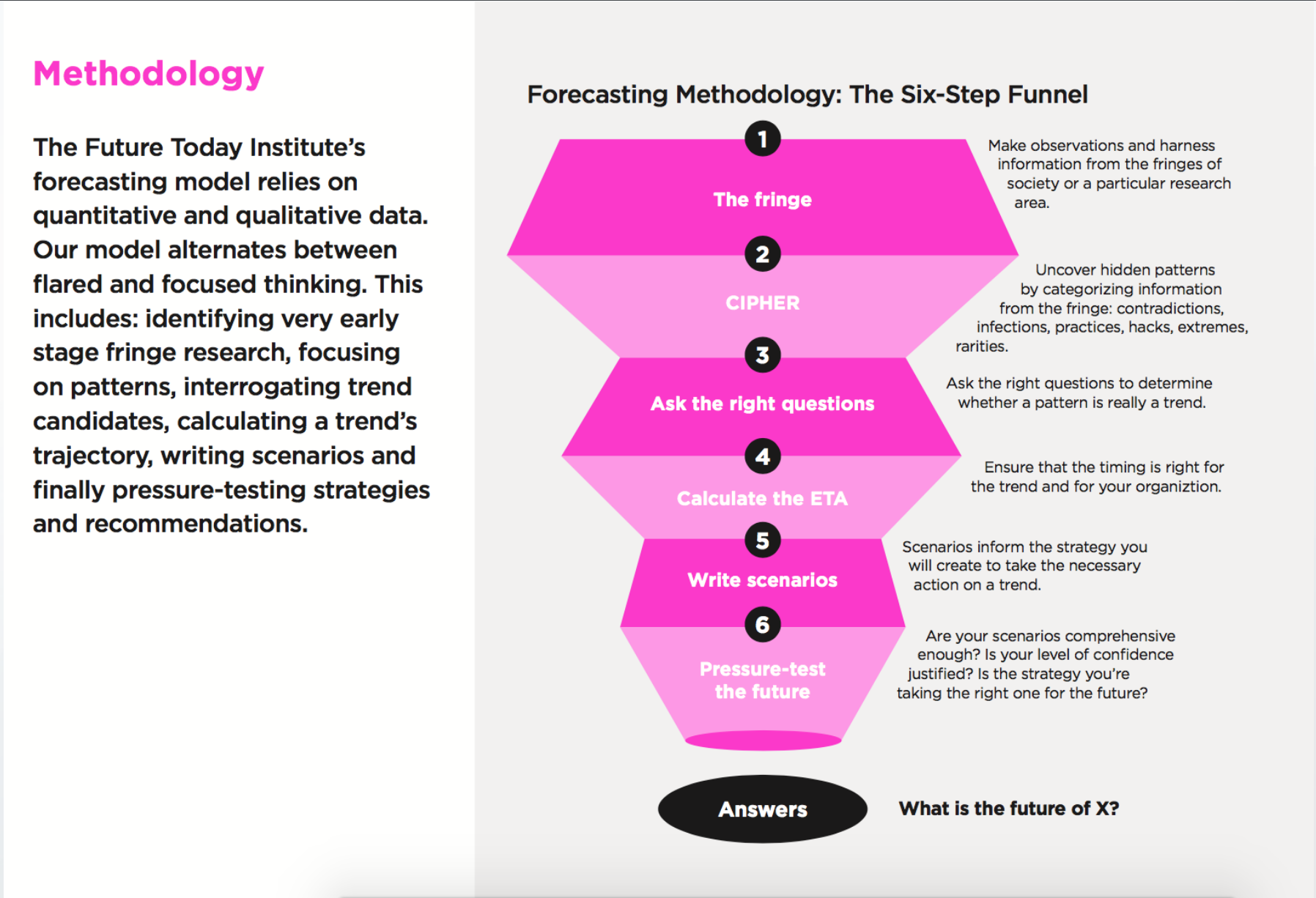 Methodology:  The Future Today Institute's forecasting model relies on quantitative and qualitative data. Our model alternates between flared and focused thinking. This includes: identifying very early stage fringe research, focusing on patterns, interrogating trend candidates, calculating a trend's trajectory, writing scenarios, and finally pressure-testing strategies and recommendations.
