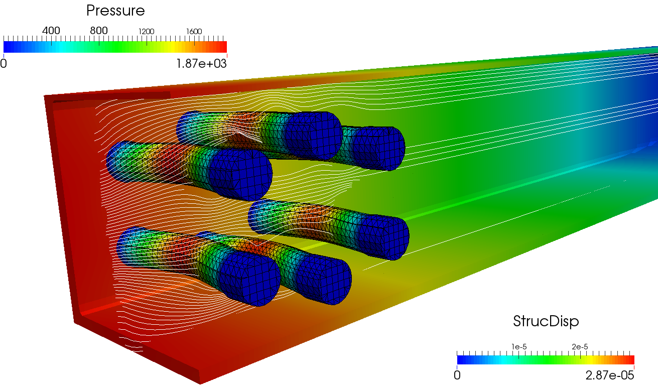Flow rushes through a 3D heat exchanger with soft, deformable internal heated elements. I developed a rapid-analysis framework, unlike any other computational tool available, that allows the designer design and optimize organically inspired (large coupled, deformation) novel thermal flow manufacturing solutions.