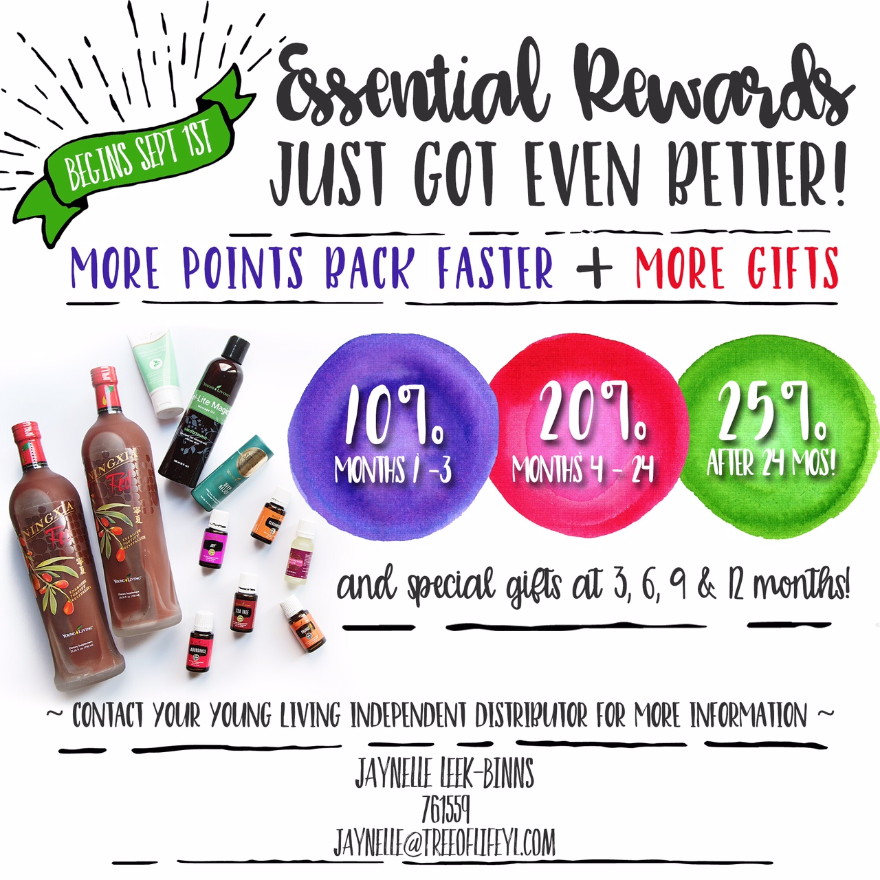 Woo hoo! Young Living's Essential Rewards program will be even more generous starting September 1st.