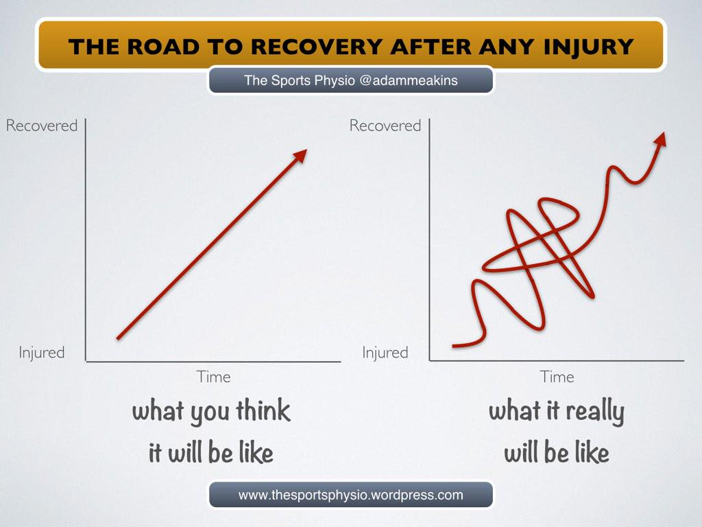 Road to recovery Adam meakins.jpg