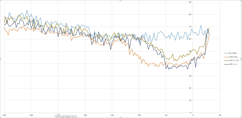 Baseline Results.png