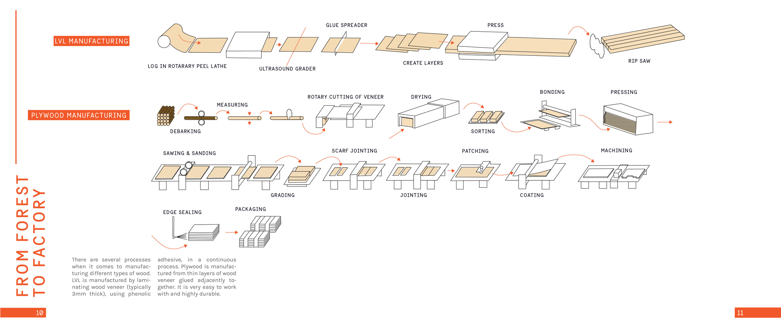 Timber Atlas Pages 56.jpg