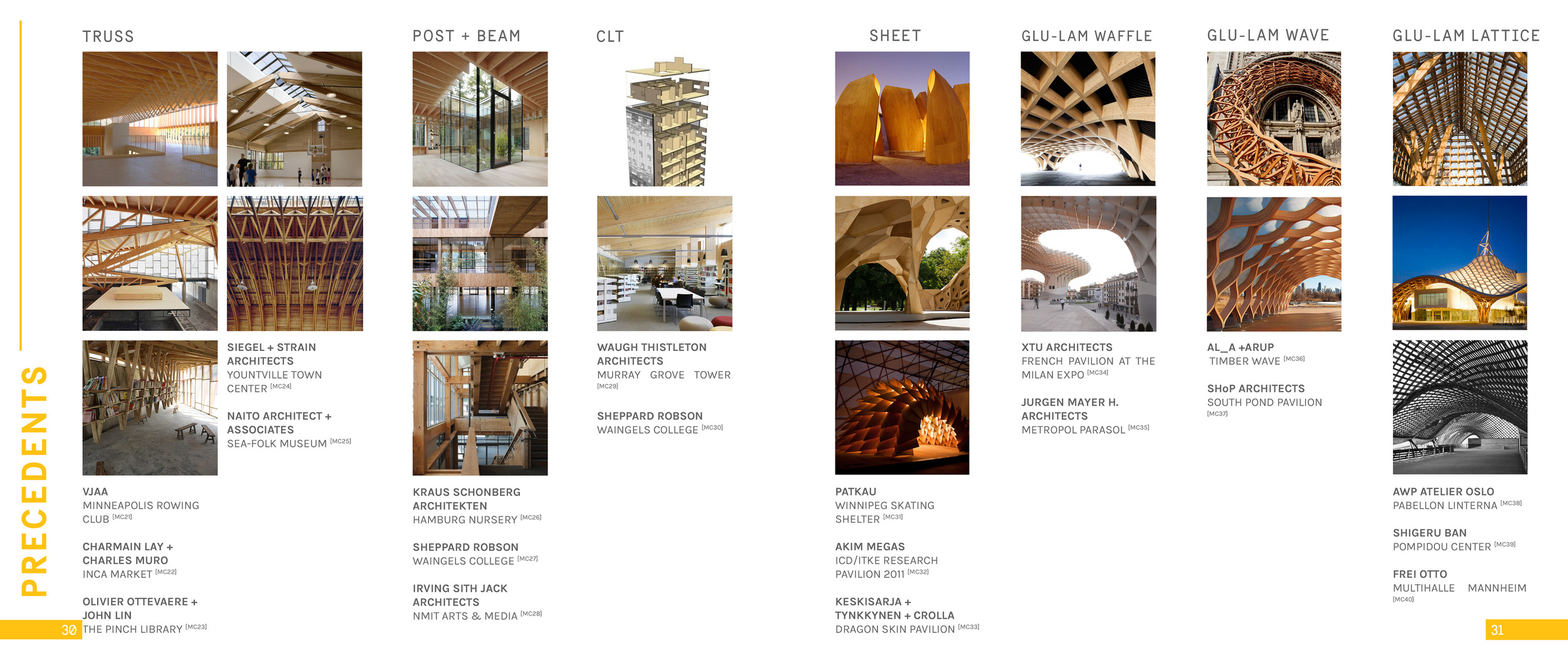Timber Atlas Pages 516.jpg