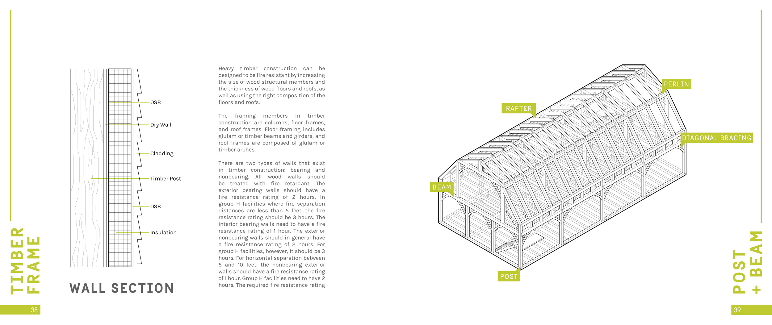 Timber Atlas Pages 520.jpg