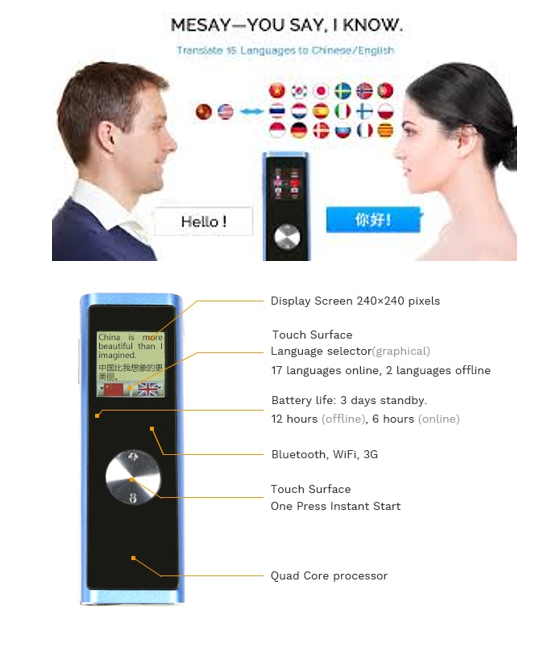 MESAY- 20 LANGUAGES SMART VOICE TRANSLATOR - YOU SAY, I KNOW!