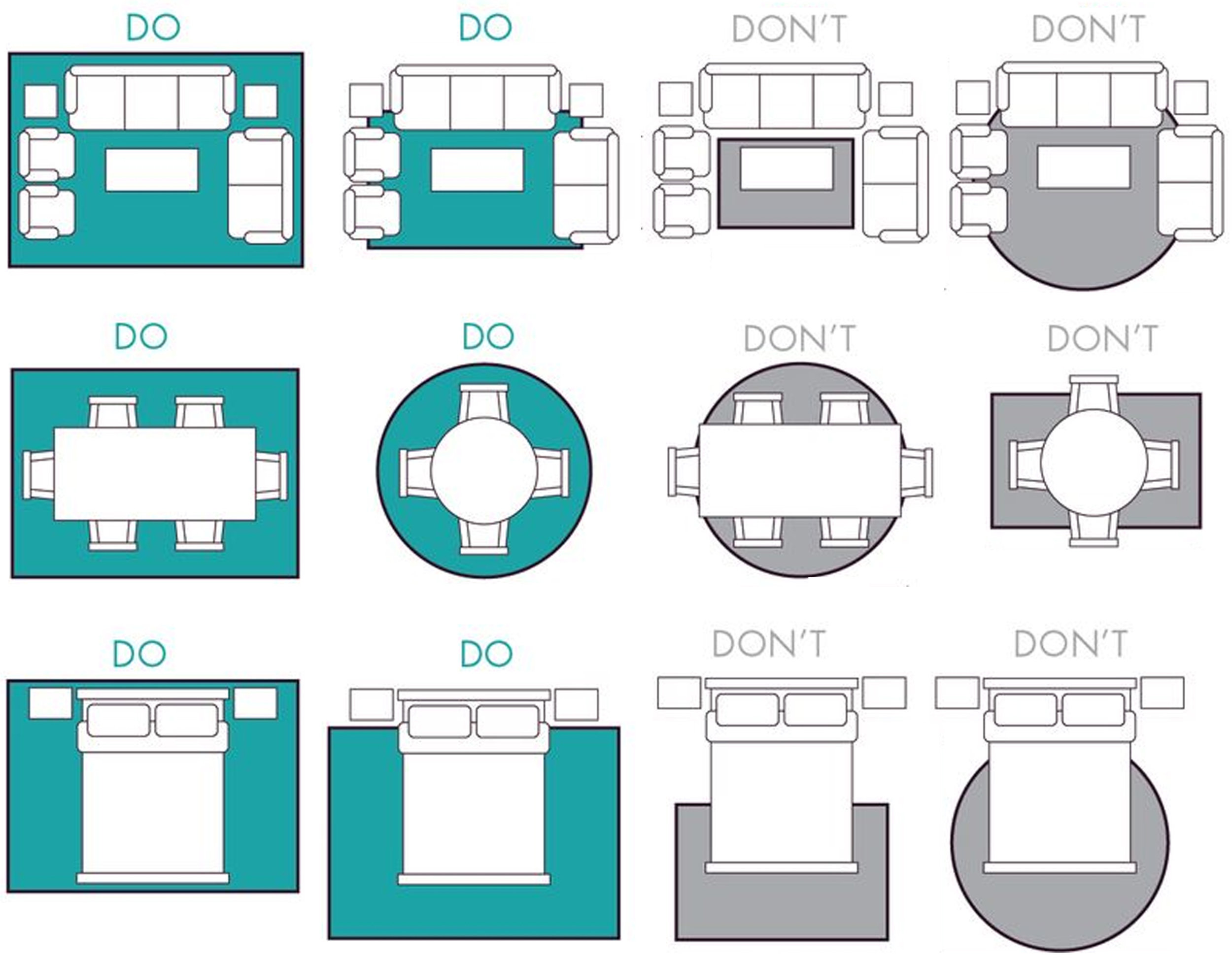simple rules to choose right dimensions for your rug via Front Door