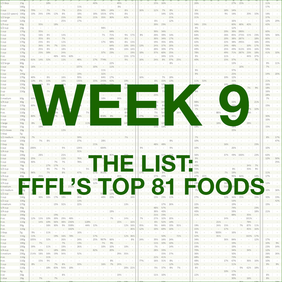 FFFL - WEEK 9