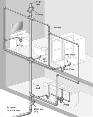 plumbing+diagram.jpg